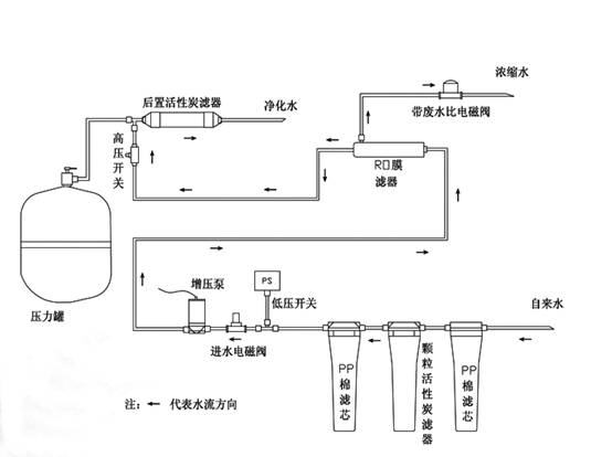 简单的家用电路图